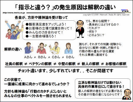 20130522zukai