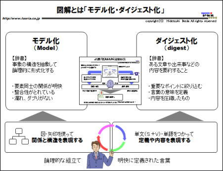20130522zukai2