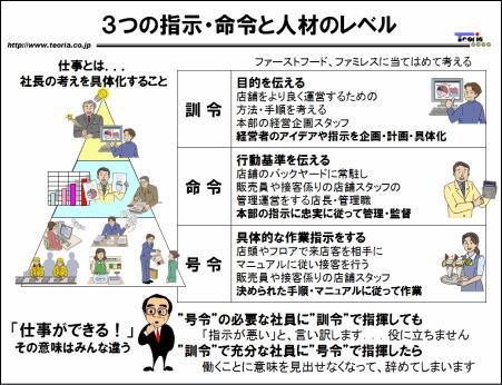 20130611zukai