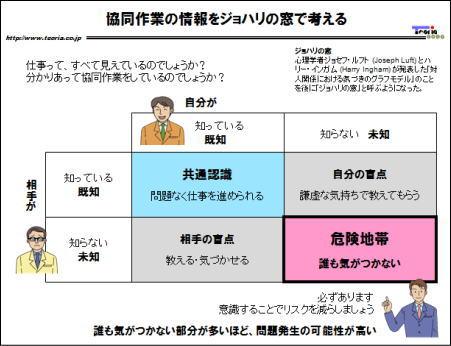 20130625zukai