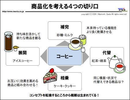 20130627zukai