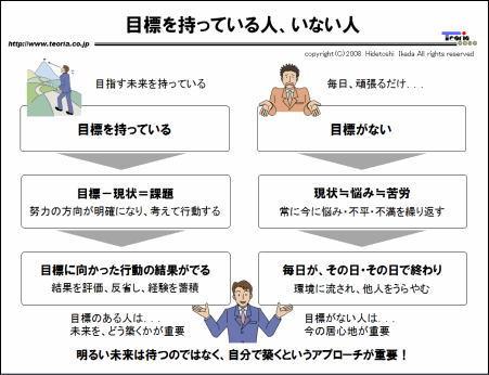 20131015zukai