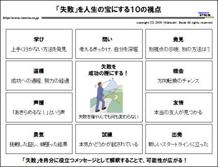 20131030zukai
