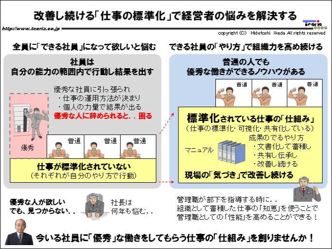 図解:「仕事の標準化」で経営者の悩みを解決する