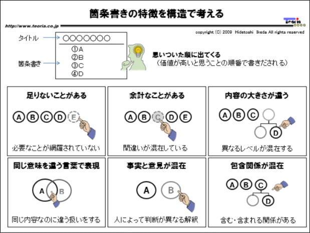 図解:箇条書き・内容を吟味すべき6つの特徴