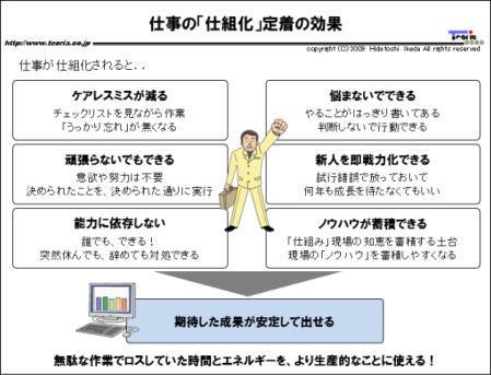 図解:仕事の「仕組化」定着の効果